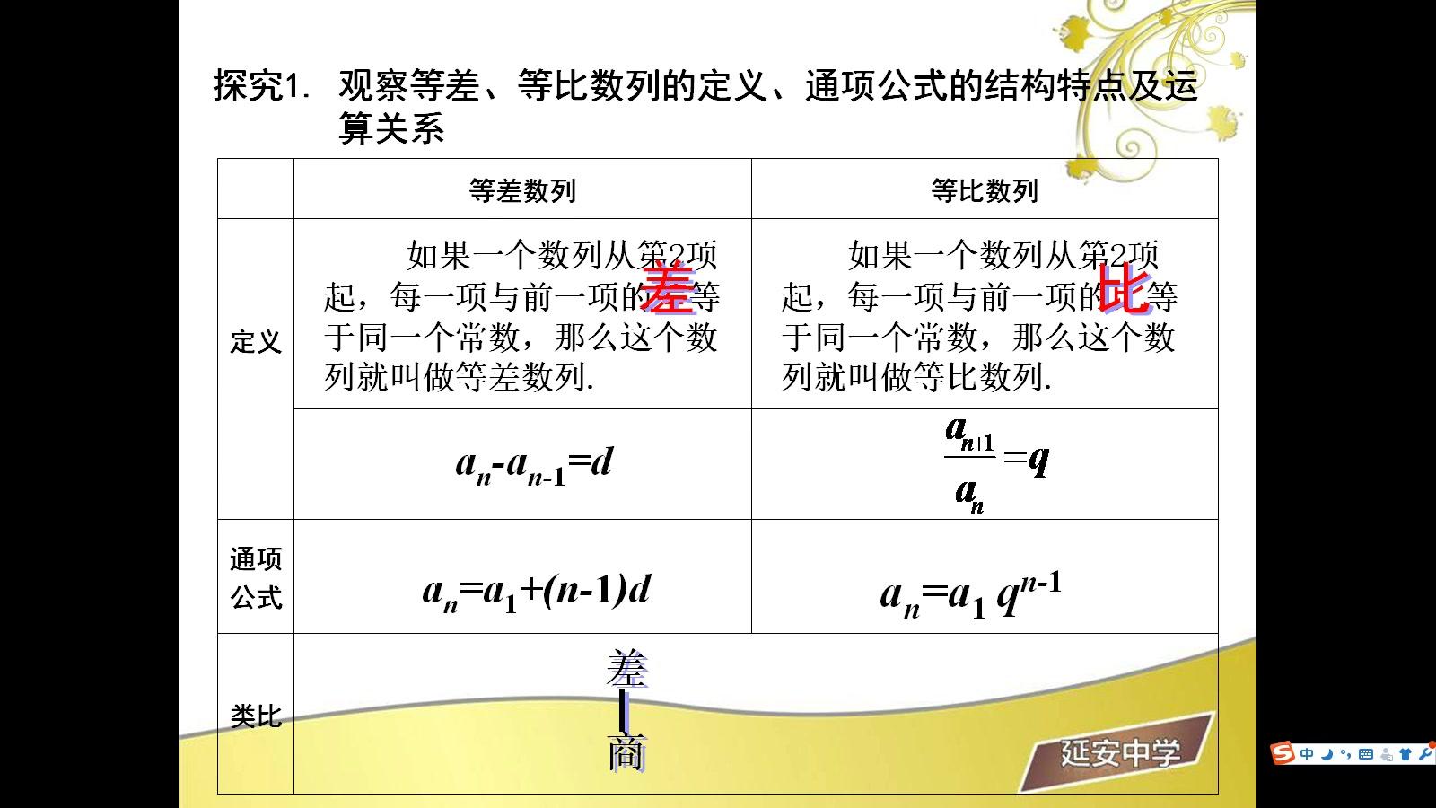 《等比数列的性质》高二数学-陕西延安中学-呼延丽-陕西省首届微课大赛