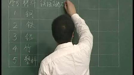 《金属》苏教版科学三年级-南京市琅琊路小学:朱成名