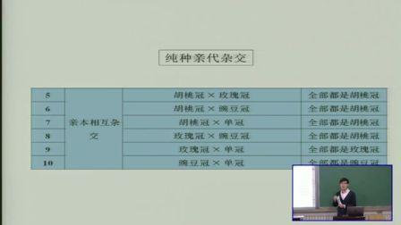 """中学生物高一《不一样的""""9:3:3:1""""》说课  北京付鑫(北京市首届中小学青年教师教学说课大赛)"""