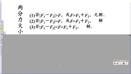 《力的分解类型》人教版高一物理-榆林市一中-曹蕾-陕西省首届微课大赛