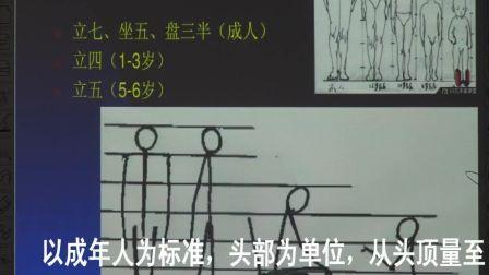 《人物简笔画》人教版美术七年级-齐家湾中学-杨世军-陕西省首届微课大赛