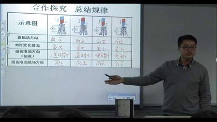 高二物理《楞次定律》教学视频-2014年第七届全国新媒体新技术交互式电子白板教学应用大赛三等奖