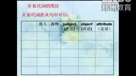 《Book2 Unit 5 Music Grammar》人教版高一英语,荥阳市第二高级中学:周丽娟