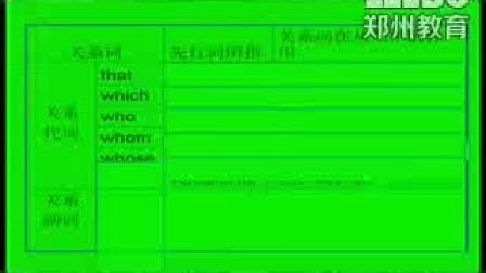 《必修2 Unit5 Music 语法课》人教版高一英语,中牟四高:魏晓红
