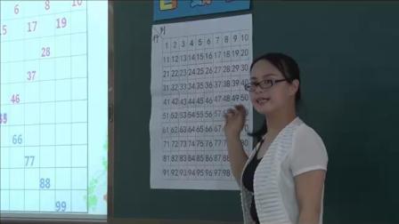 《100以内数的认识-数数、数的组成》人教2011课标版小学数学一下教学视频-湖南长沙市_长沙县-陈秀