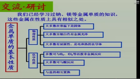 《金属铝的性质》人教版高一化学-郑州实验高中:马改之