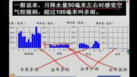 人教版地理七上-3.3《降水的变化与分布》教学视频实录-陈桂丽
