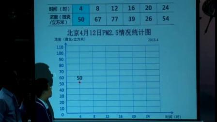 《单式折线统计图》小学数学五年级-韩玉强-第二届全国小学数学研讨观摩会
