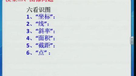 《2015高考真题理综20题斜面与图像》人教版高三物理-刘启志-陕西省首届微课大赛